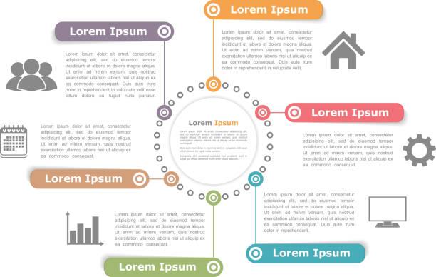 koło schemat z sześć elementów - oś czasu pomoc wizualna stock illustrations