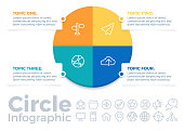 Four ideas pie chart infographic concept.