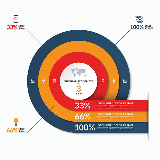 Circle infographic template. Vector banner with 3 options Circle infographic template. Vector banner with 3 options- 33, 66, 100 percent. Can be used for diagram, graph, chart, report, data visualization, presentation, web design multi layered effect stock illustrations
