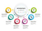 Circle infographics elements design. Abstract business workflow presentation with linear icons. 6 step on timeline or job options in 3D style. Best for commercial slideshow or website landing interface.