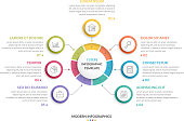 Circle Infographics - Seven Elements