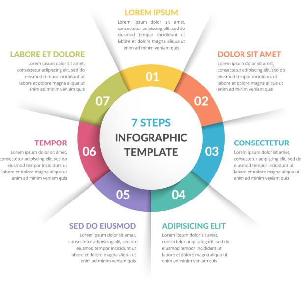 Circle Infographics - Seven Elements - illustrazione arte vettoriale