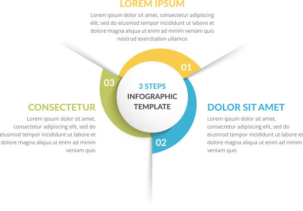 Circle Infographics - Three Elements Circle infographic template with three steps or options, process chart, vector eps10 illustration part of stock illustrations