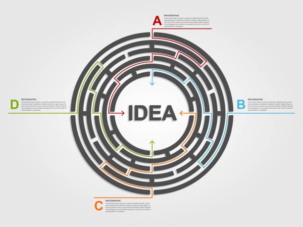 Circle labyrinth infographic concept. Design template. vector art illustration