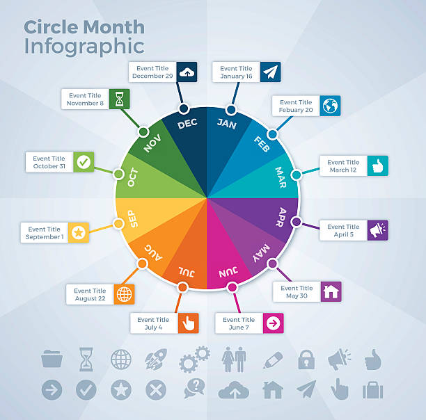 circle monat kalenderereignis infografik - monatskalender stock-grafiken, -clipart, -cartoons und -symbole