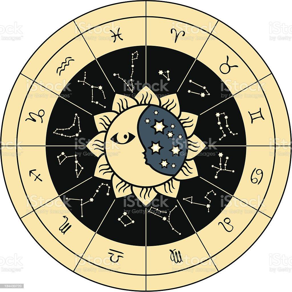 circle of the zodiac royalty-free stock vector art