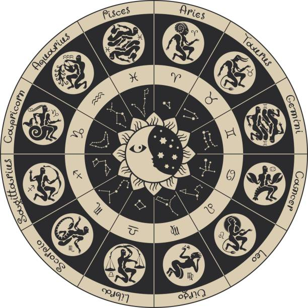 circle of zodiac signs in an antique style vector art illustration