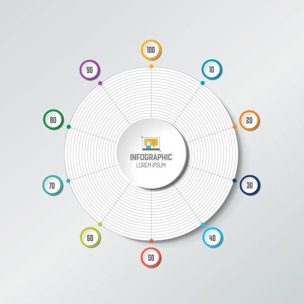 Spider chart vetores e ilustraes royalty free istock circle radar spider net chart graph infographics element ilustrao de arte ccuart Choice Image