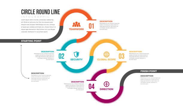 ilustrações, clipart, desenhos animados e ícones de infográfico da linha redonda do círculo - escorrer