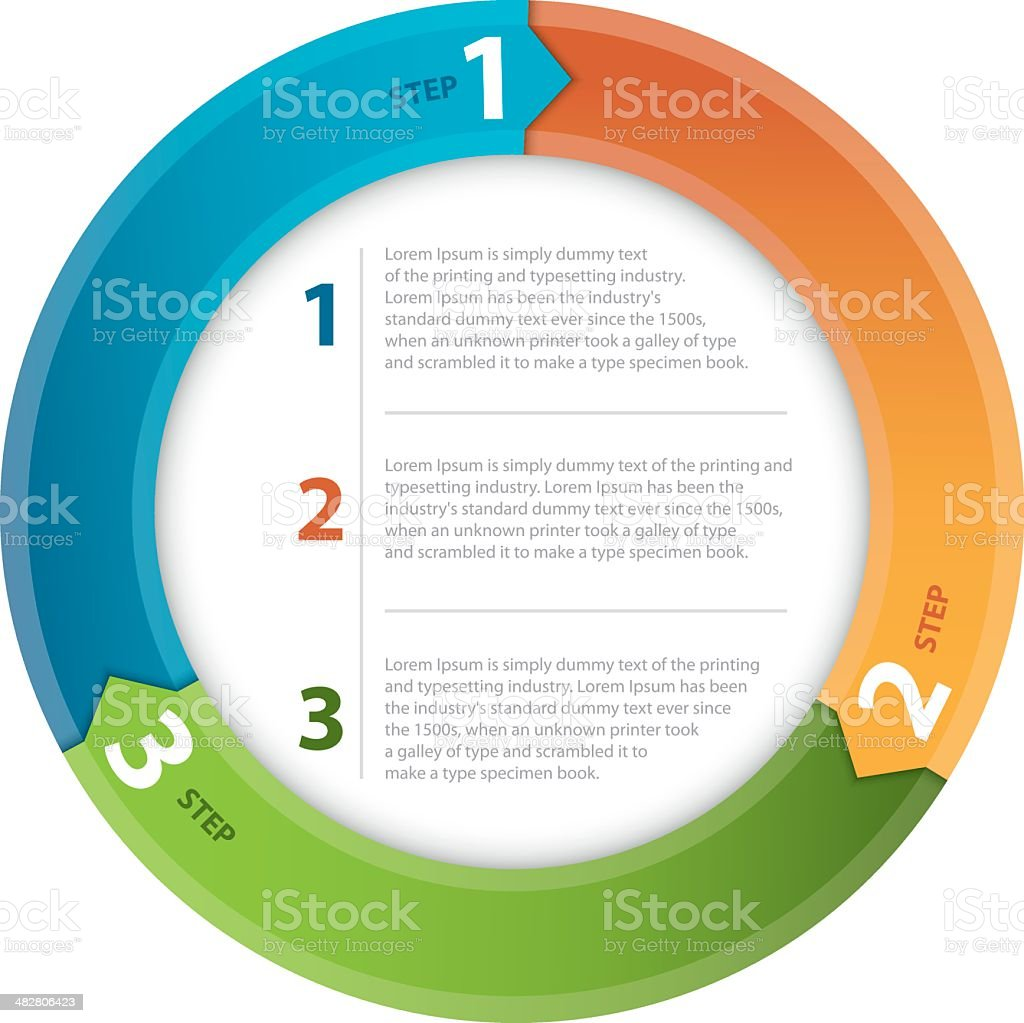 Circular business plan royalty-free stock vector art