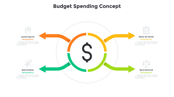 Circular diagram with dollar sign in center and four arrows. Concept of 4 options for money budget spending. Simple infographic design template. Modern flat vector illustration for presentation.