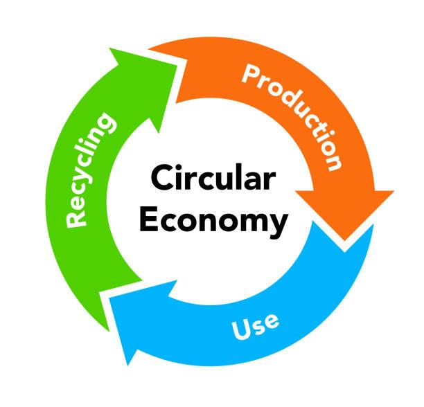 ilustrações de stock, clip art, desenhos animados e ícones de circular economy recycling figures, illustration - economia circular