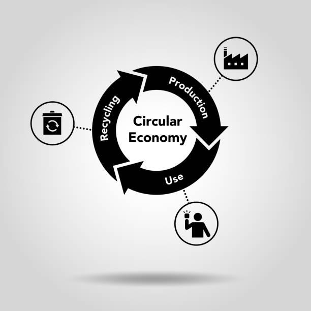 ilustrações de stock, clip art, desenhos animados e ícones de circular economy recycling figures, monochrome illustration - economia circular