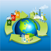 circular economy. product is recycled. management concept. - Vector