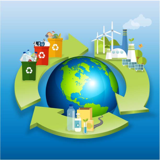 ilustrações, clipart, desenhos animados e ícones de economia circular. conceito de gestão de reciclagem. - economia