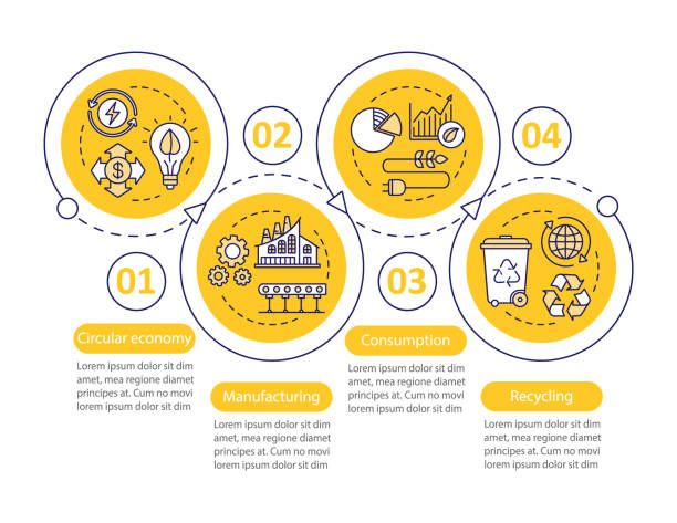 ilustrações de stock, clip art, desenhos animados e ícones de circular economy vector infographic template - economia circular