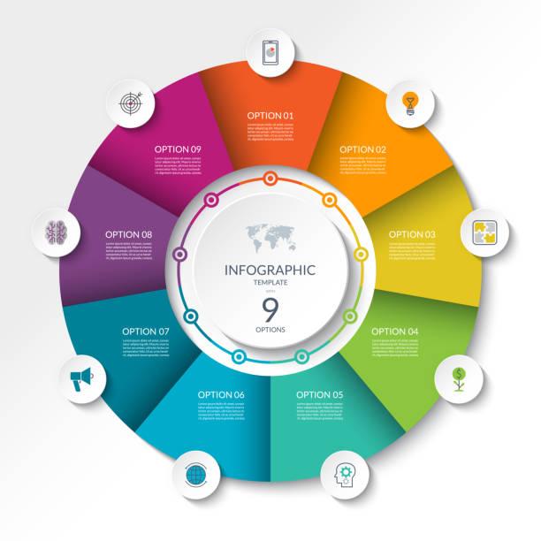 dairesel infographic akış şeması. i̇şlem diyagramı daire veya pasta grafik 9 seçenekleri, parçalar, kesimleri ile. vektör afiş - yıllık olay stock illustrations