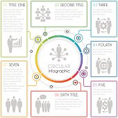Circular infographic with copyspace in 7 step process around the outside