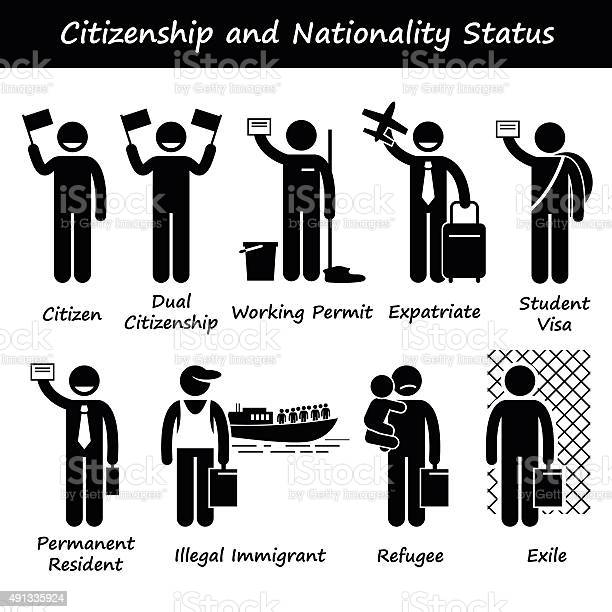 Citizenship and nationality pictogram vector id491335924?b=1&k=6&m=491335924&s=612x612&h=rjngyhy5wocimq1x5bl2w331ngimy6tueqzcxbyum3k=