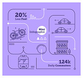 Vector Infographic Line Design Elements for City Commuters