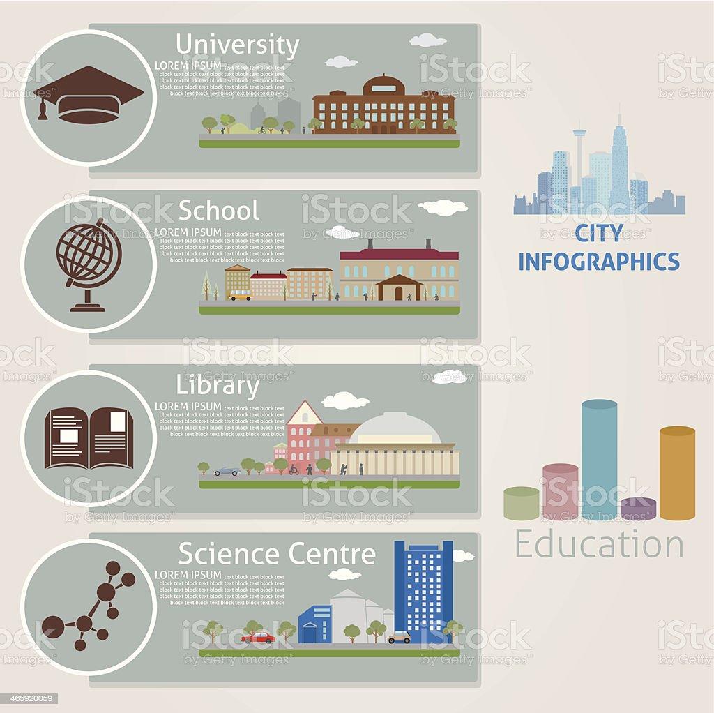 City. Education vector art illustration