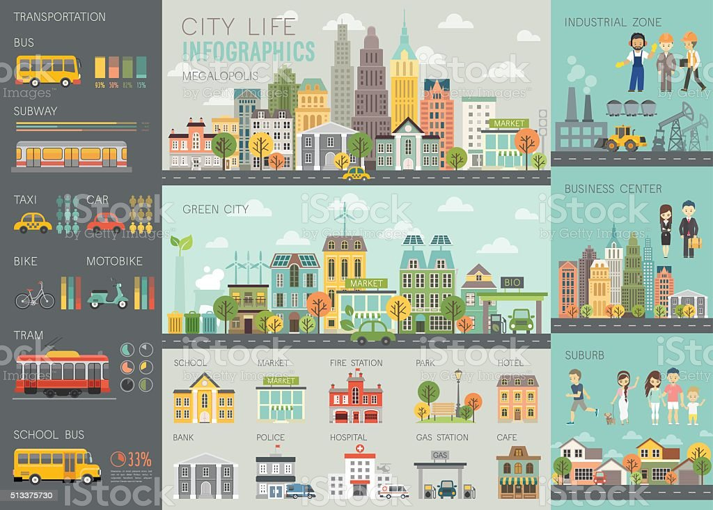 City life Infographic set with charts and other elements. vector art illustration