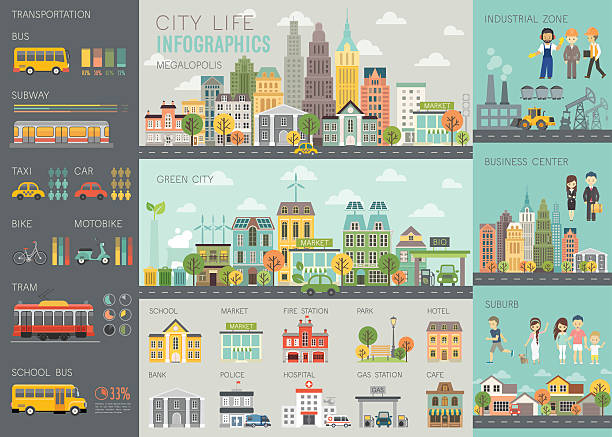 City life Infographic set with charts and other elements. City life Infographic set with charts and other elements. Vector illustration. town stock illustrations