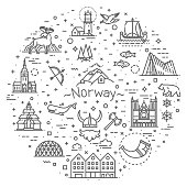 City sights vector icons. Norway landmark.