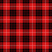 Clan Munro Tartan Plaid Seamless Pattern