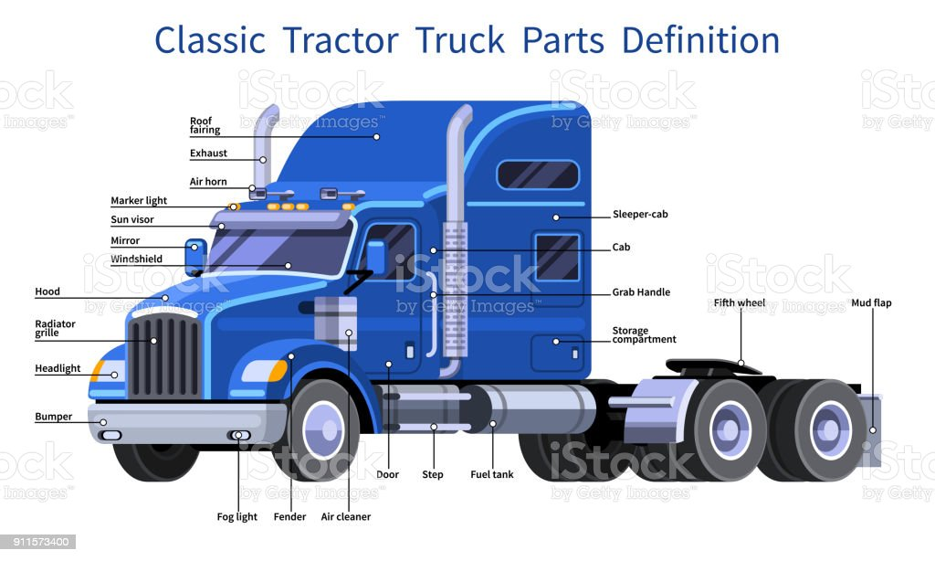 Best Clip Art Of A Semi Truck Front View Illustrations