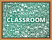 Classroom Assessment School and Education Vector Icons on Chalkboard