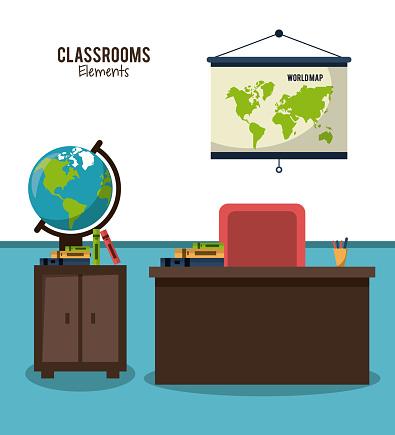Classroom elements design