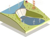 isometric landscape with a dam, wind turbines and electricity pylon.