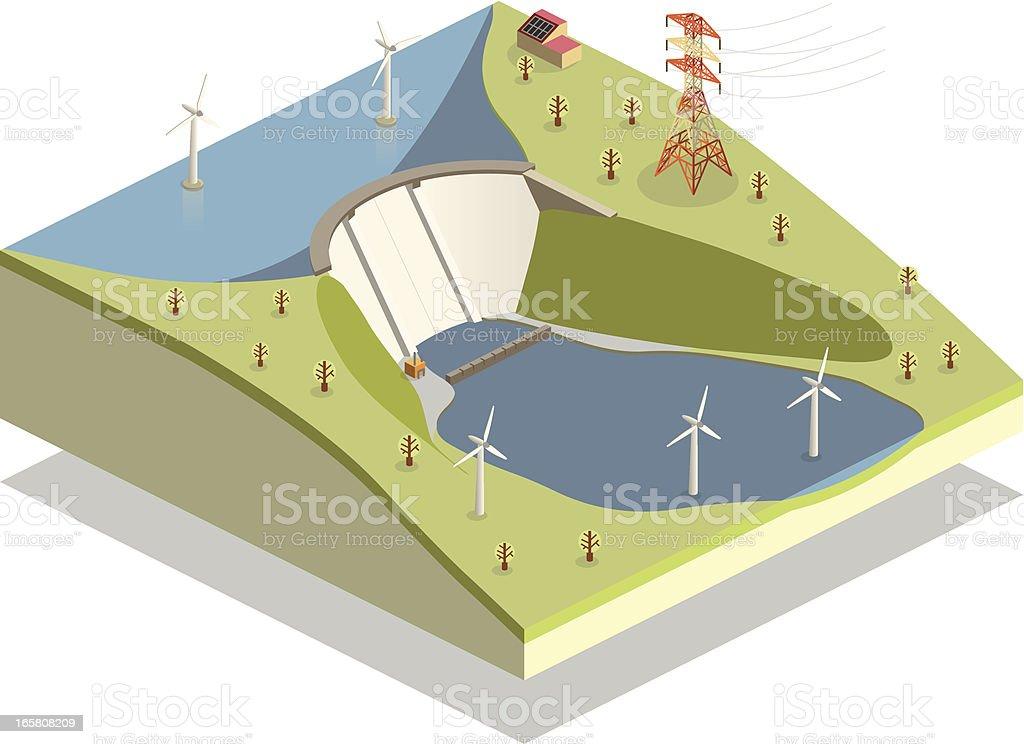clean energy vector art illustration