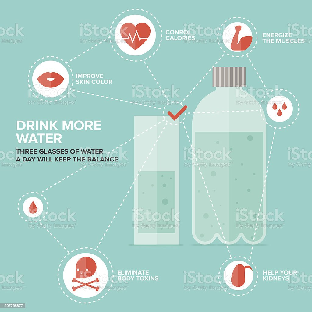 Clean water infographic flat concept vector art illustration