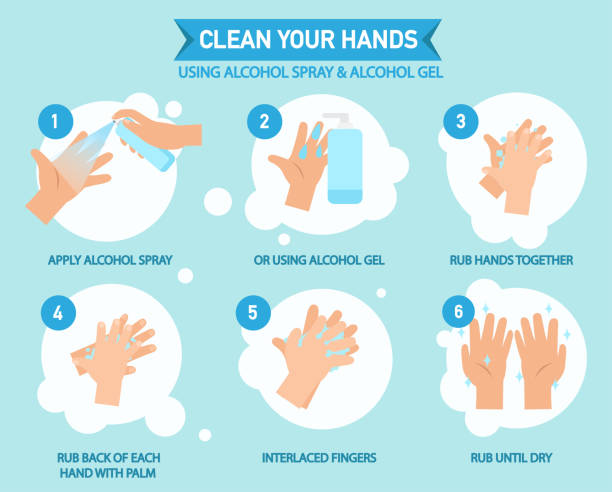 Clean your hands, using alcohol spray and alcohol gel infographic vector art illustration