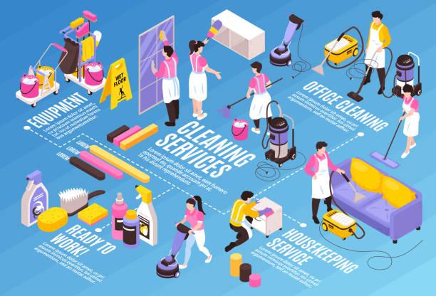 illustrazioni stock, clip art, cartoni animati e icone di tendenza di cleaning equipment isometric flowchart - addetto alle pulizie