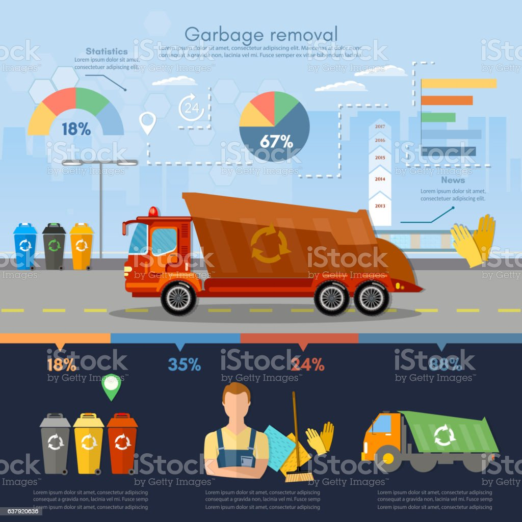 Cleaning of garbage infographics vector art illustration