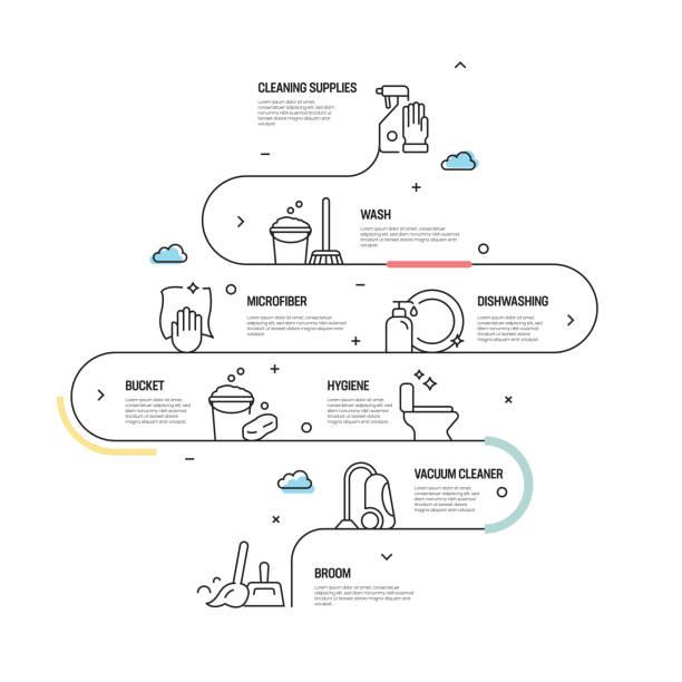 illustrations, cliparts, dessins animés et icônes de concept vectoriel de service de nettoyage et éléments de conception infographique dans le style linéaire - sol caractéristiques d'une construction