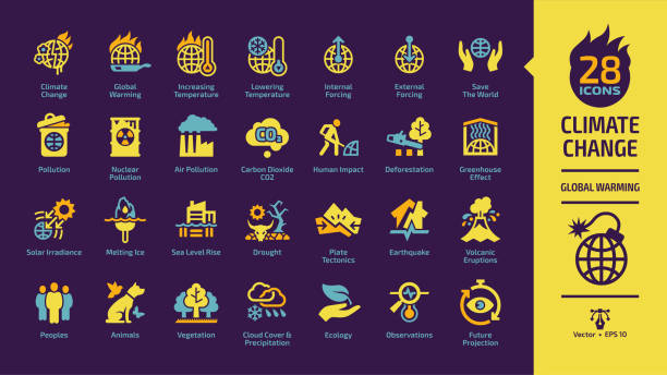 illustrazioni stock, clip art, cartoni animati e icone di tendenza di climate change or global warming yellow glyph icon set on a dark violet background with world heat temperature, globe greenhouse effect, nuclear pollution, human impact and more save sign. - climate change