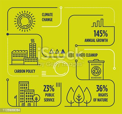 Vector infographic line design elements for climate change, carbon policy, waste cleanup, rights of nature, public, service, social activism.