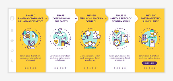 Clinical investigation phases onboarding vector template