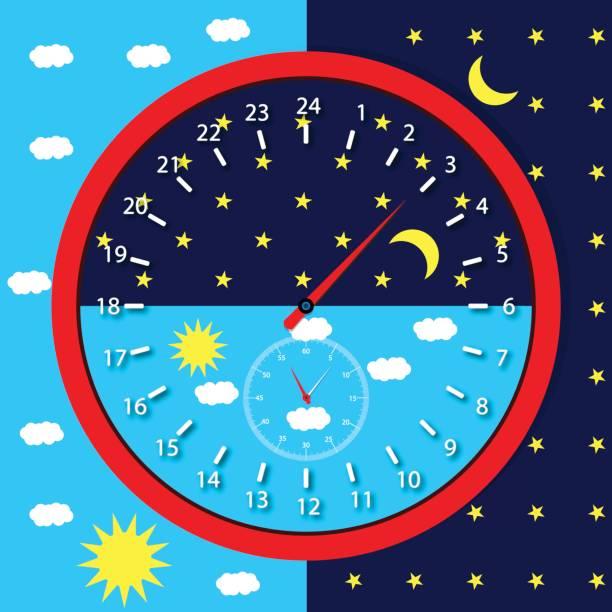 Clock face day and night Clock face day and night. Sun and moon, 24 hours, vector illustration fresh start morning stock illustrations