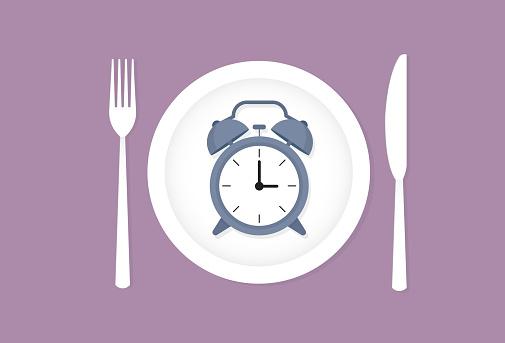 Diet, Diet time, Fat, Fitness, Ketogenic Diet, Intermittent Fasting, Fasting diet
