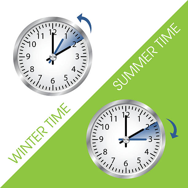 clock showing summer and winter time - daylight savings time stock illustrations, clip art, cartoons, & icons