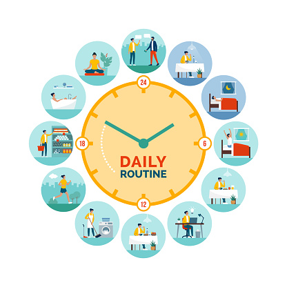 Clock with daily activities routine