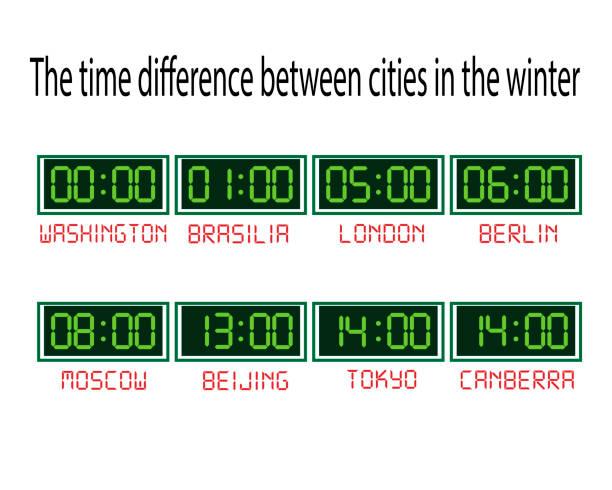 ilustrações de stock, clip art, desenhos animados e ícones de clock with time zones on a white background - berlin wall
