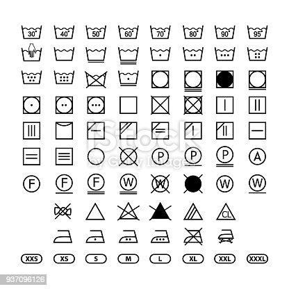 Clothing Washing Label Instructions Laundry Symbols Icon Set Washing