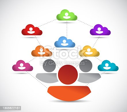 istock Cloud avatar people network connection 1305822151