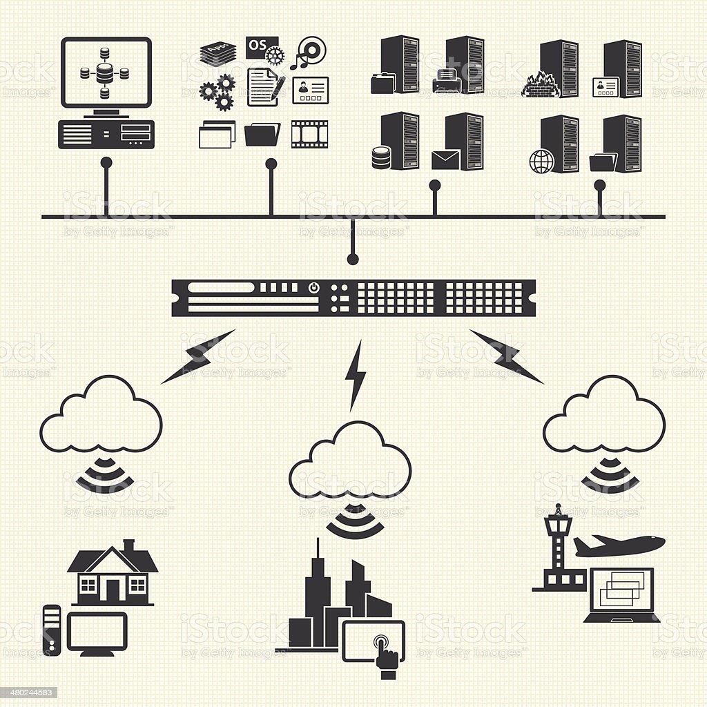 Cloud computing and Data management vector art illustration